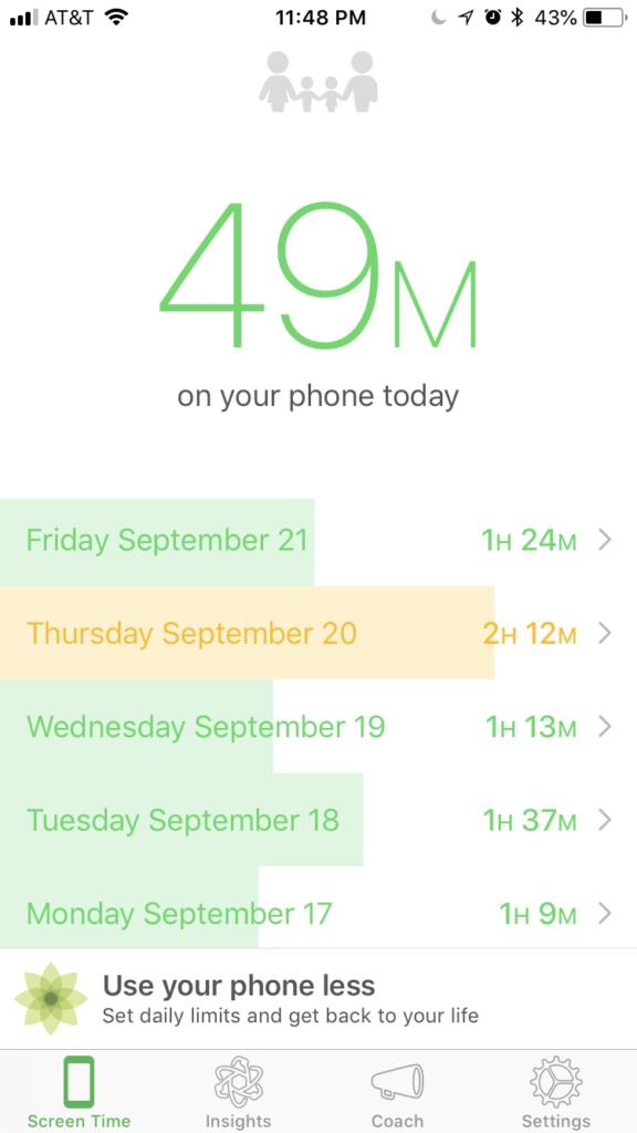 追蹤你花多少時間在手機上